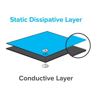antistatic matting
