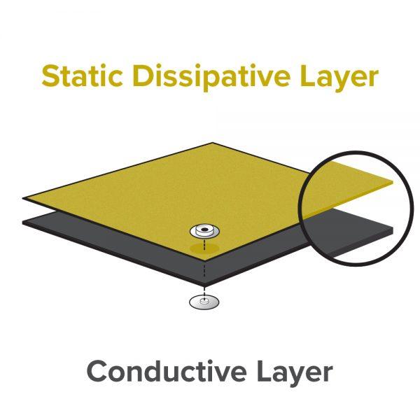 2-layered-textured-esd-mat