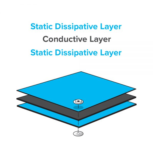 ESD-3-layer-matting-illustration